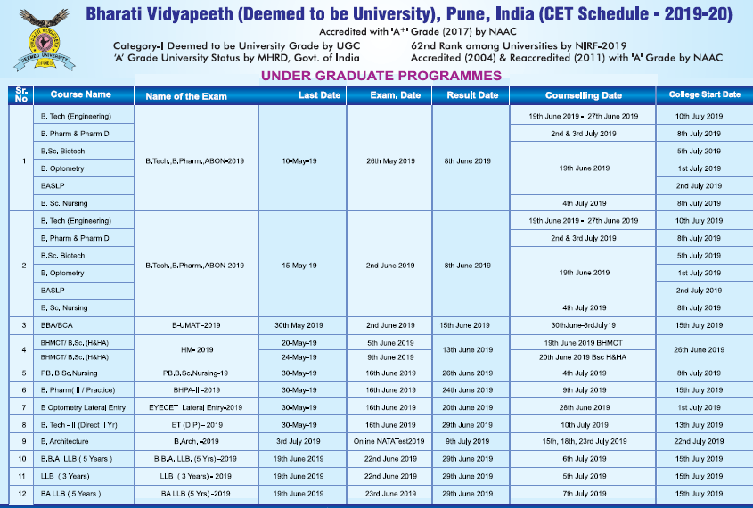 Bvp New Law College Pune Direct Admission